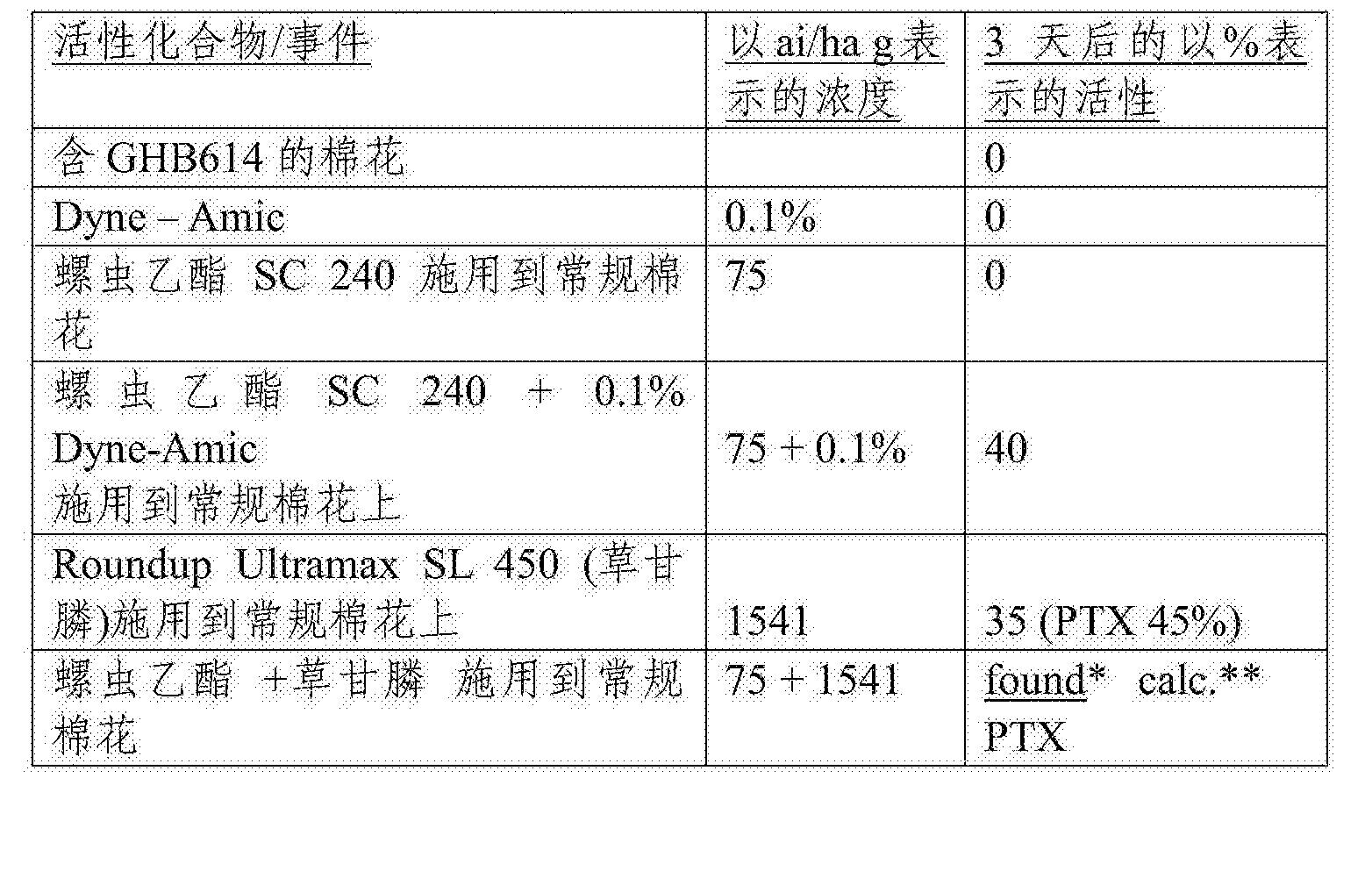 Figure CN103717076BD00672