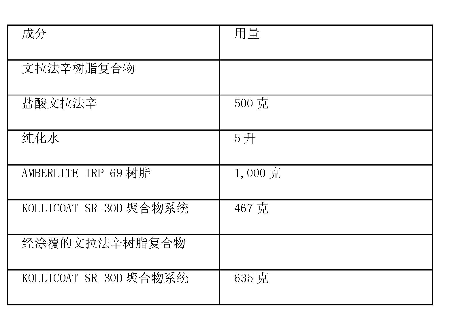 Figure CN102488652BD00272