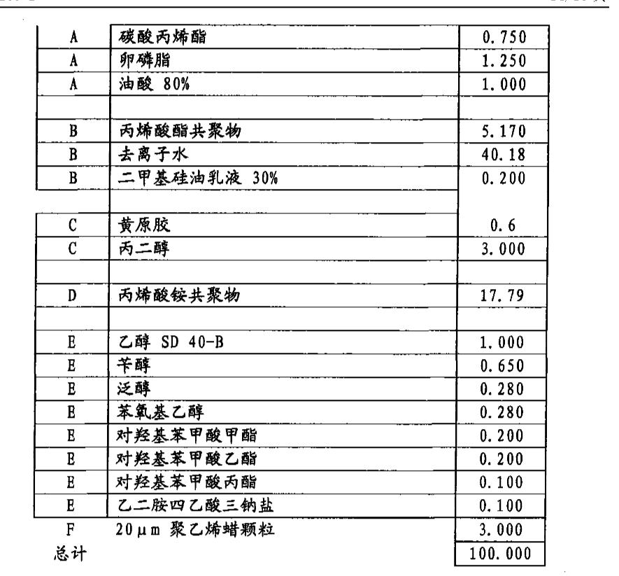 Figure CN101080253BD00161
