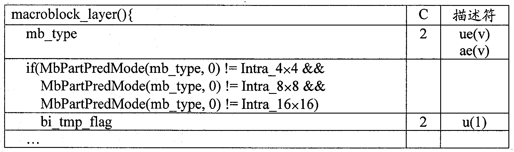 Figure CN102067601BD00212