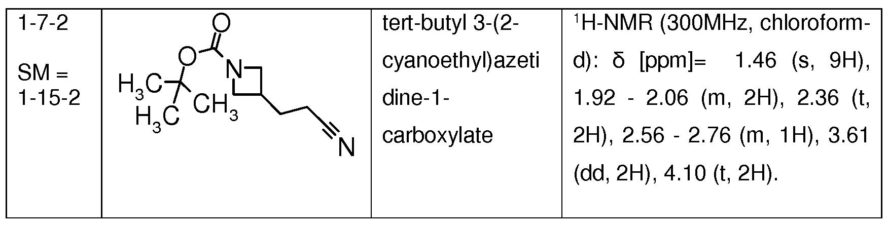 Figure imgf000256_0003