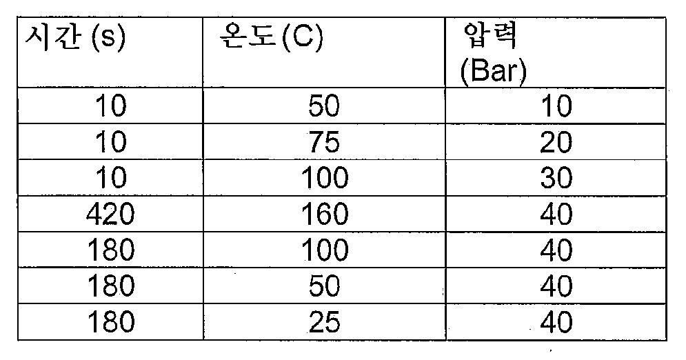 Figure 112012098008114-pct00004