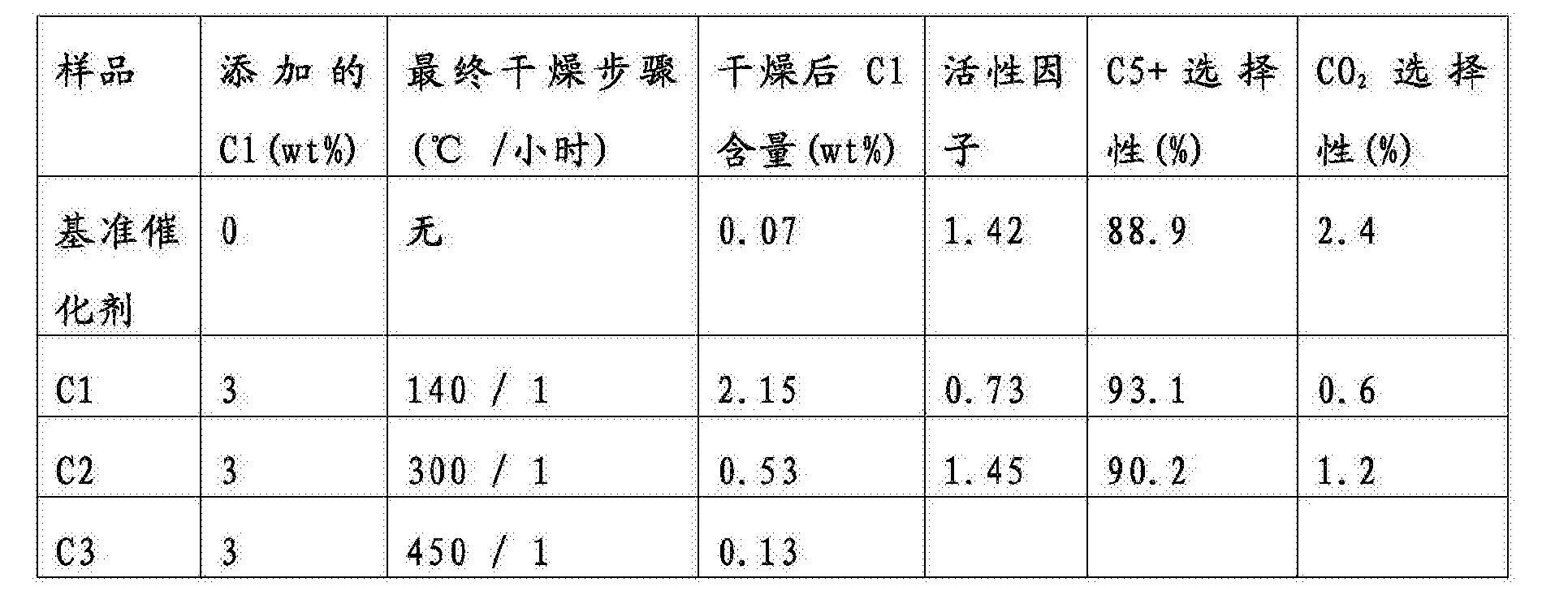 Figure CN105531027BD00142