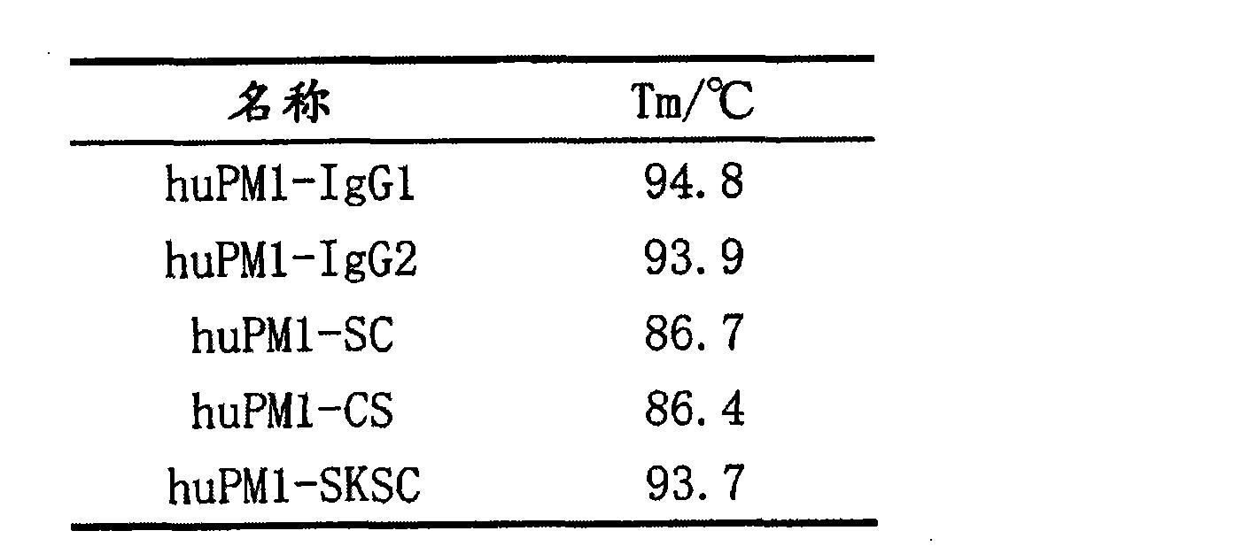 Figure CN101952318BD00581