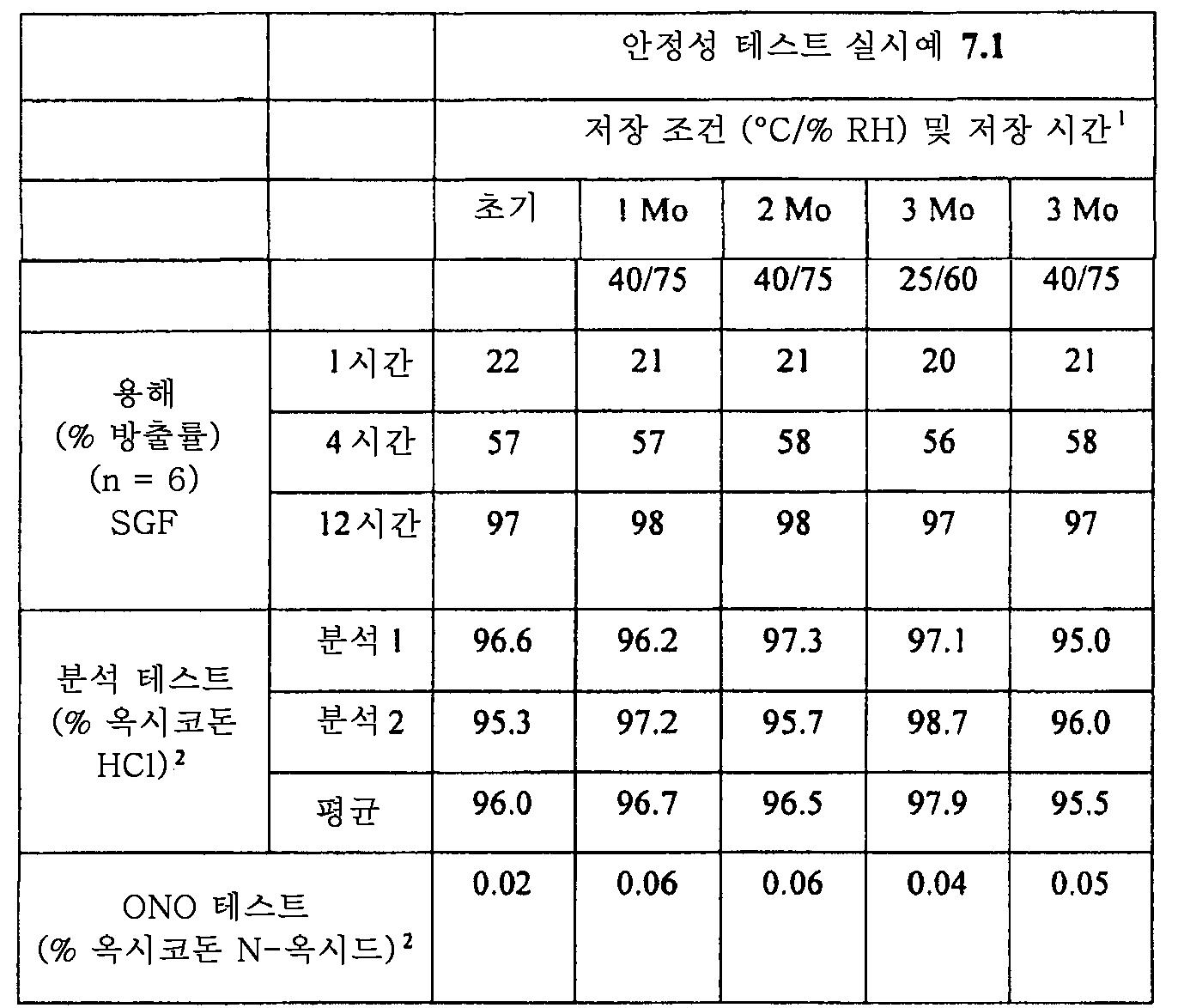 Figure 112011082183604-pat00024