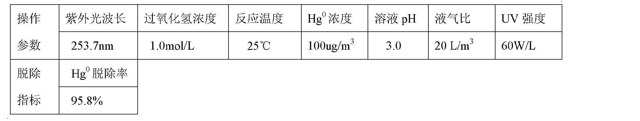 Figure CN101947409BD00121