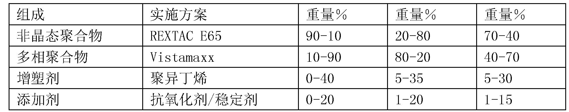 Figure CN108472182AD00231