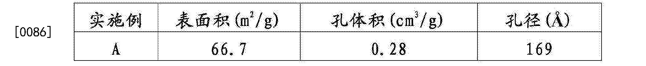 Figure CN105555707BD00125