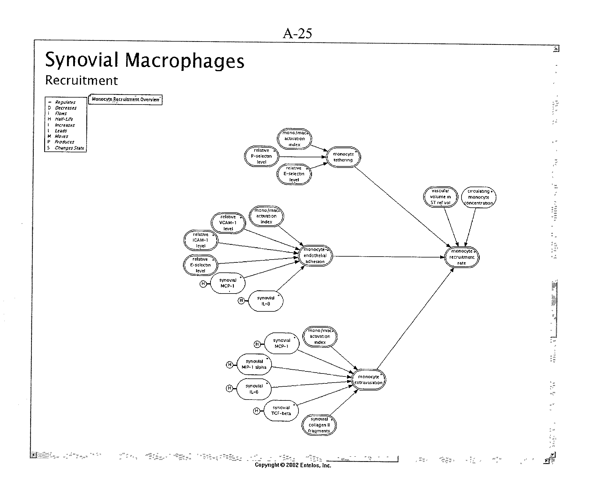 Figure US20030078759A1-20030424-P00026