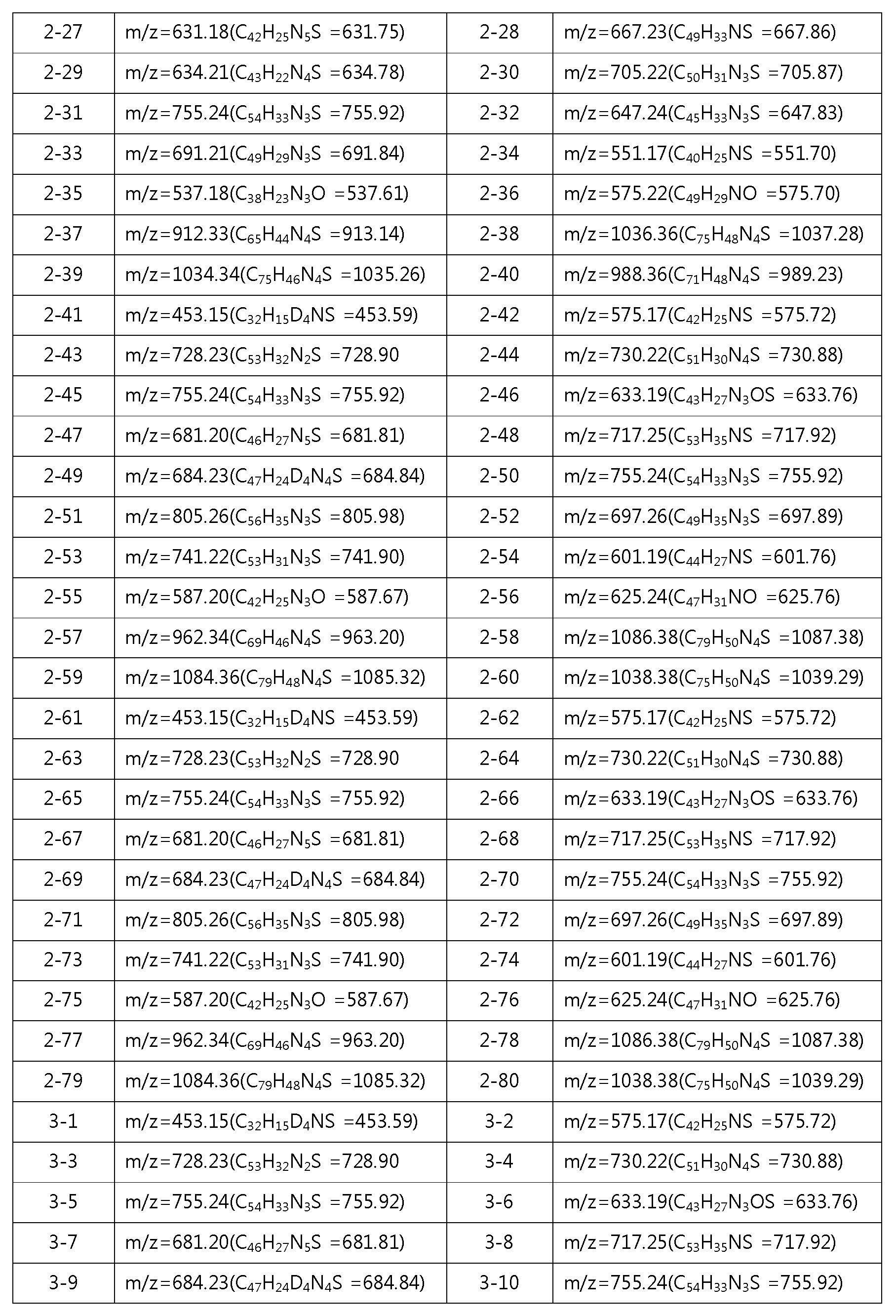 Figure 112012076872254-pat00096