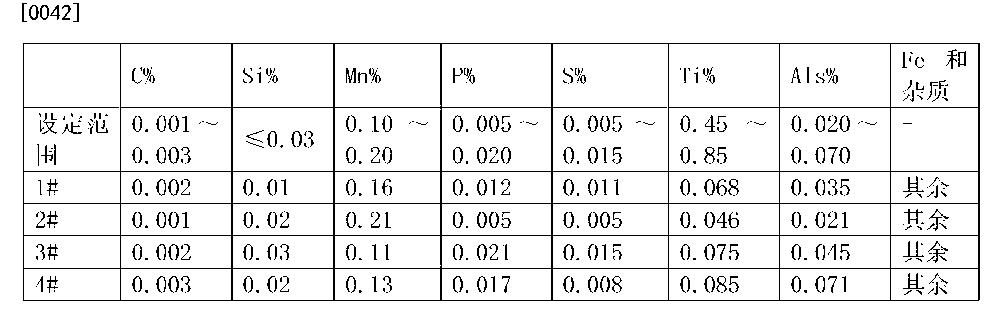 Figure CN104745935AD00051
