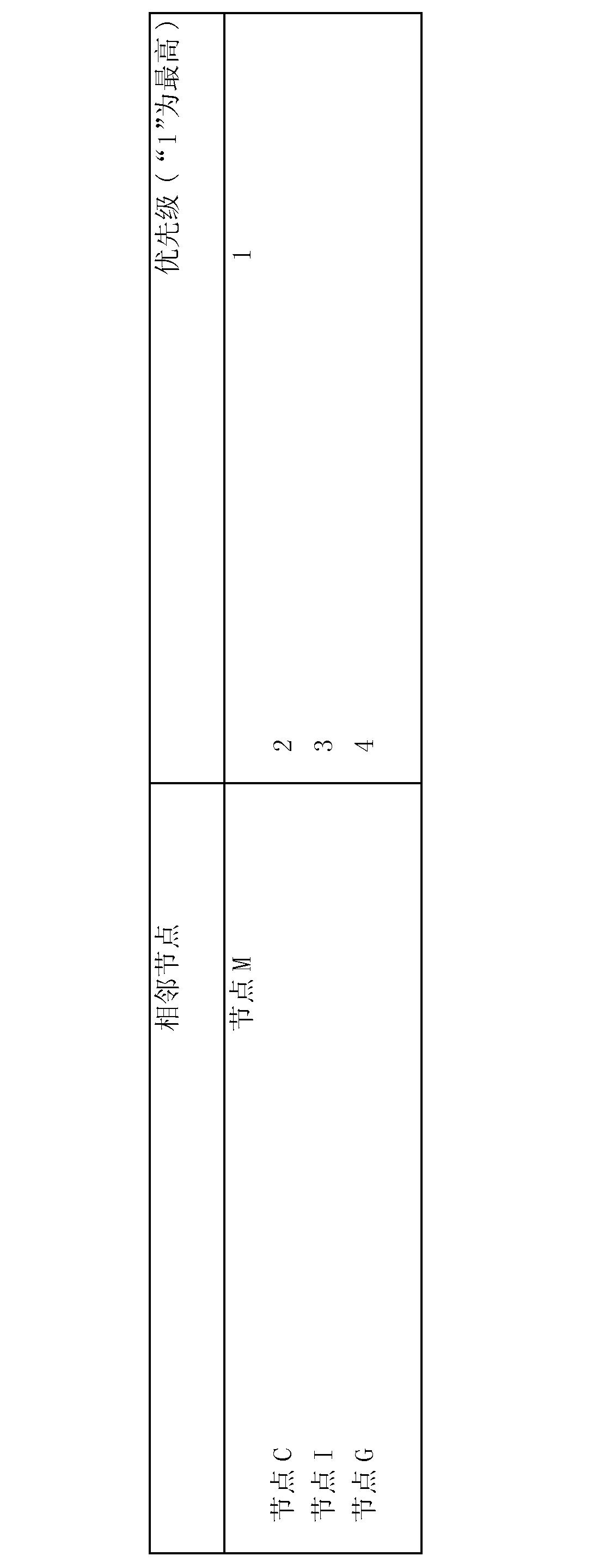 Figure CN1977498BD00091