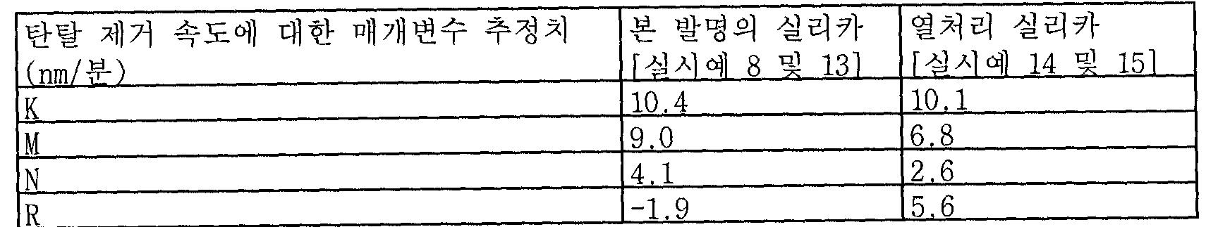 Figure 112006006325163-PCT00015