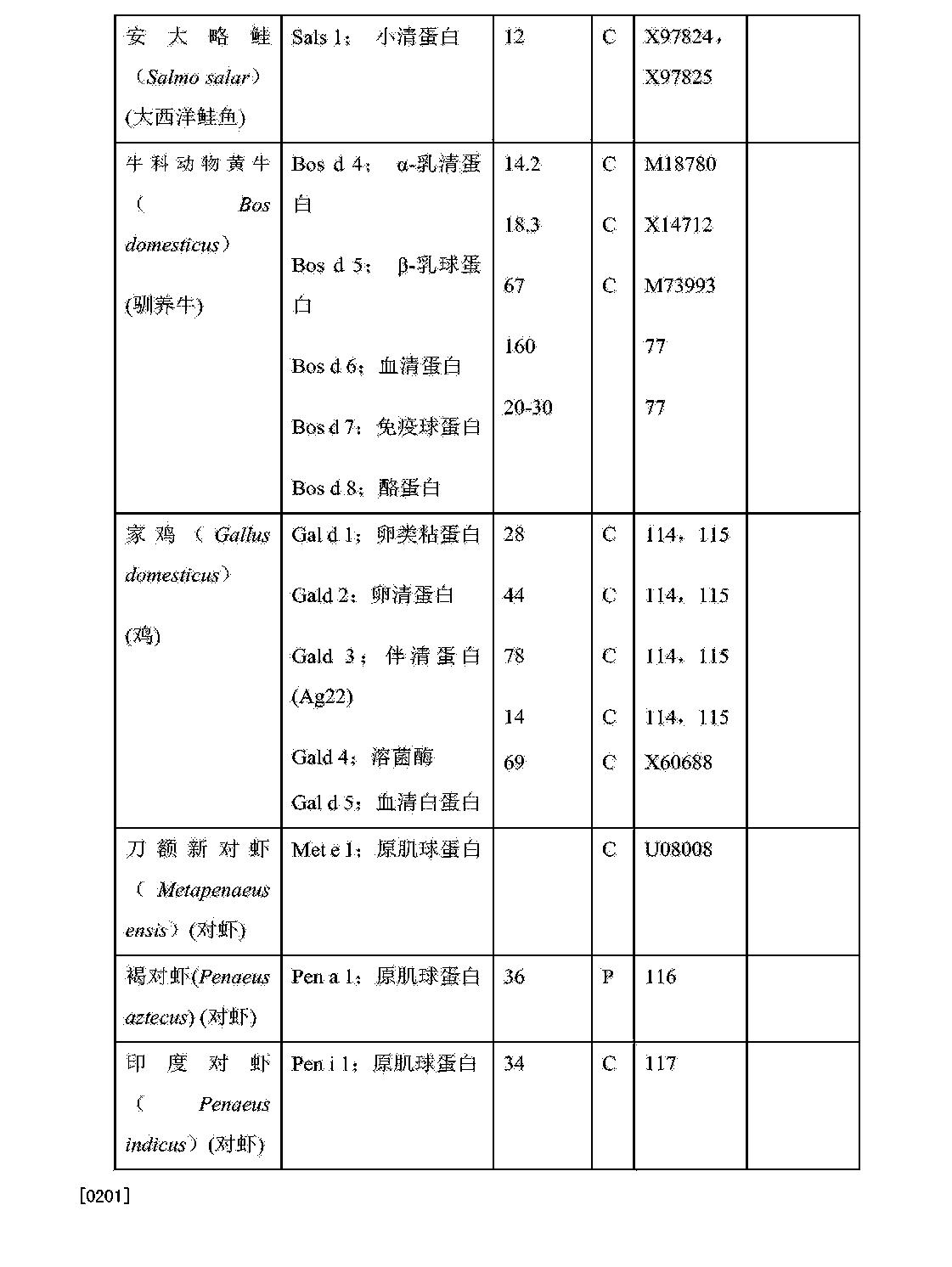 Figure CN105188741AD00611
