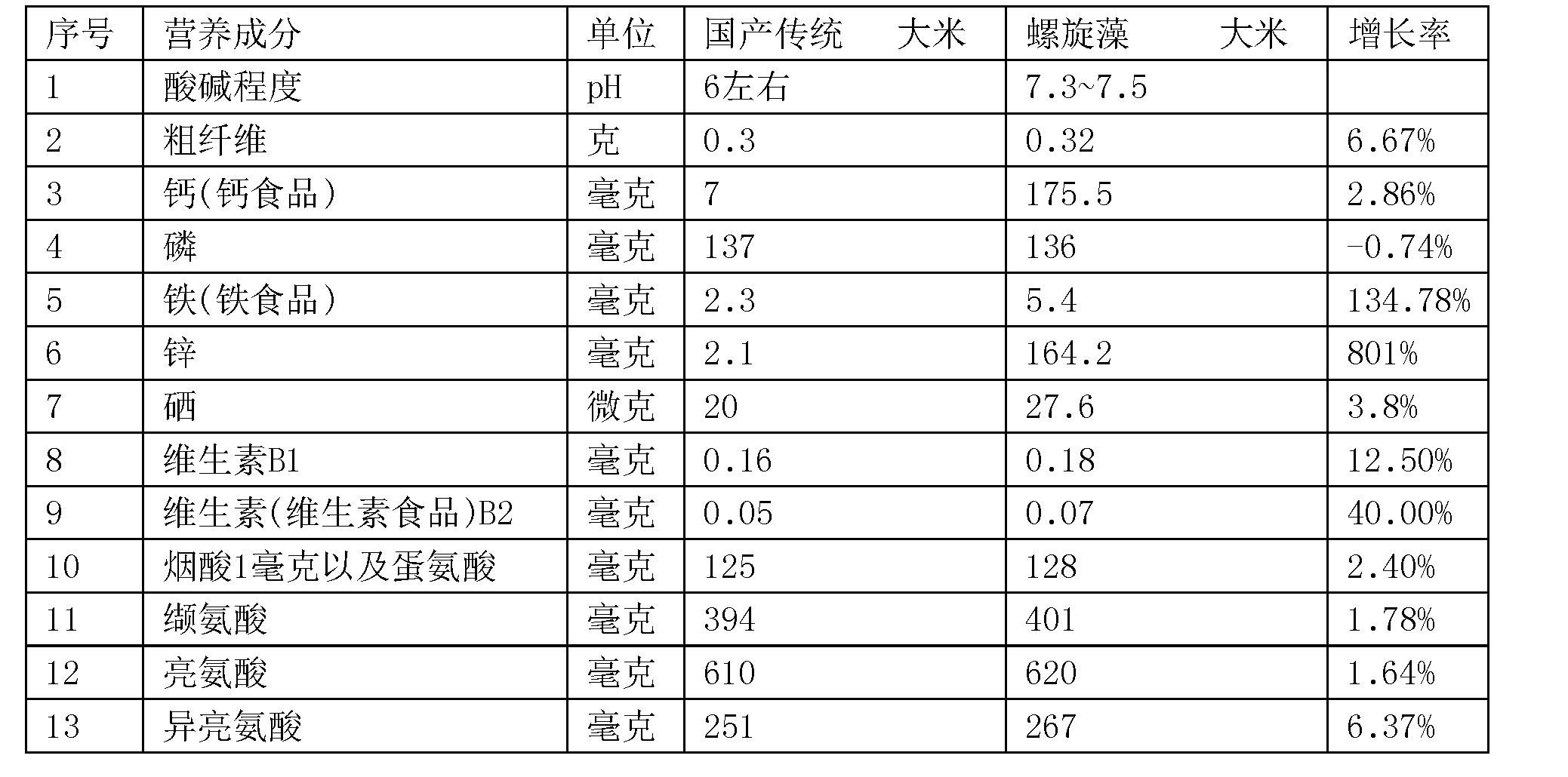 Figure CN106107444AD00061