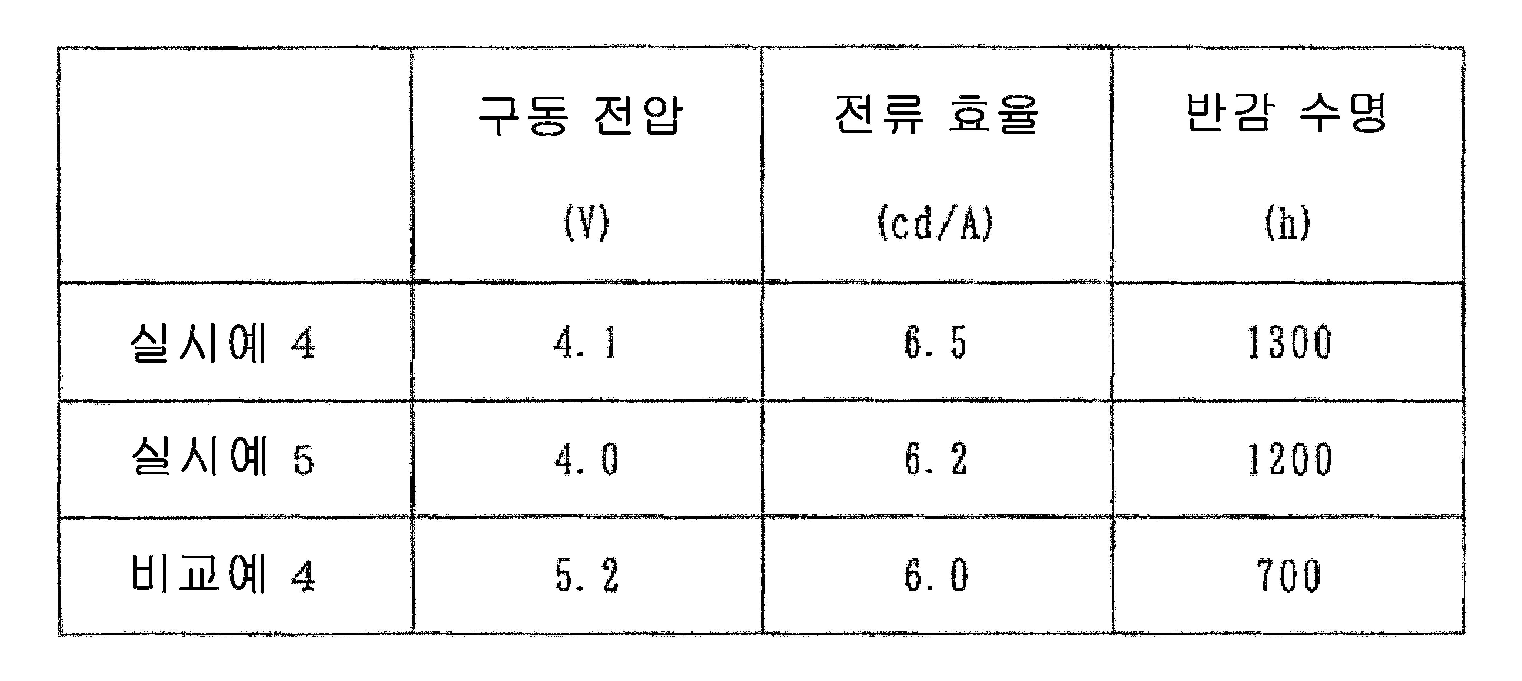 Figure 112010069586278-pct00007