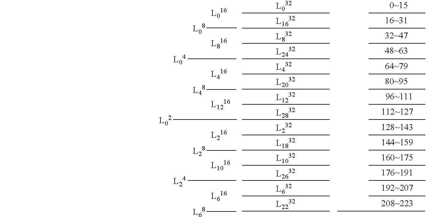 Figure US07839822-20101123-C00002