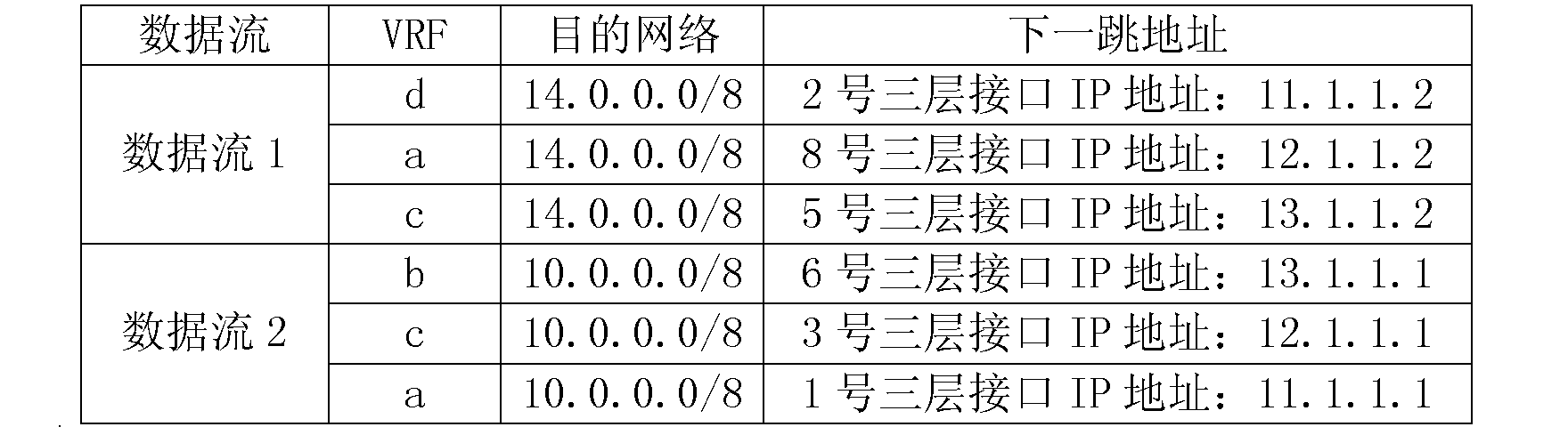 Figure CN102355377AD00162