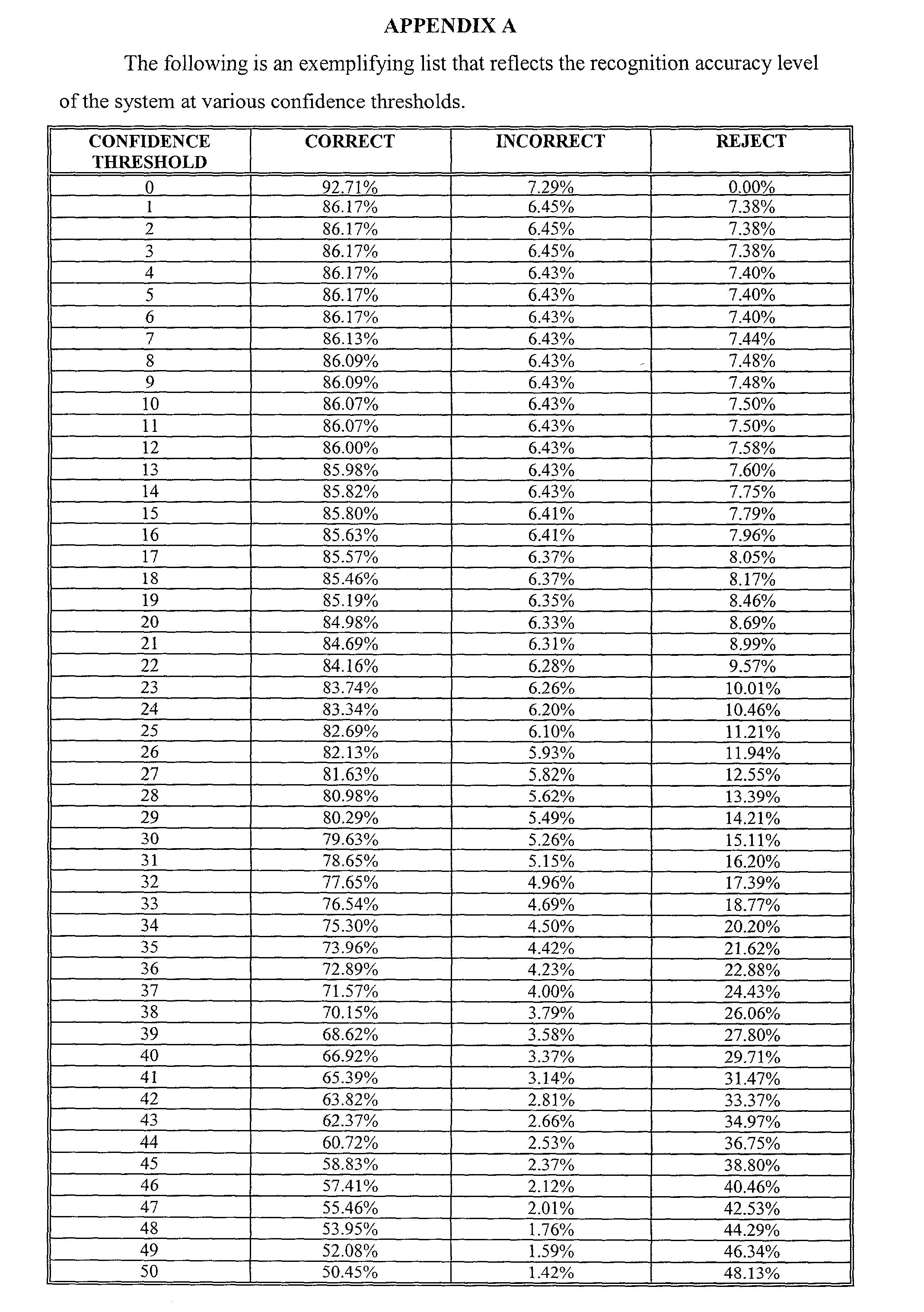Figure US20030125945A1-20030703-P00001