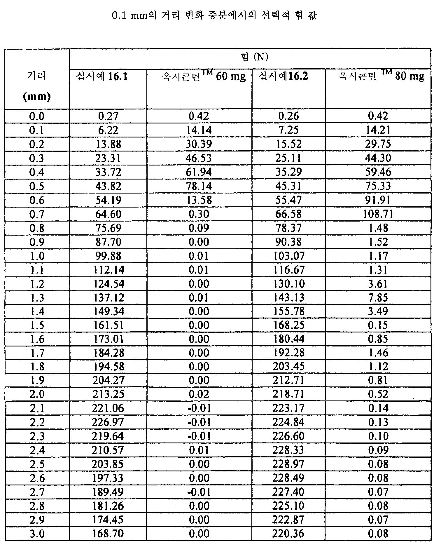 Figure 112011082183604-pat00109