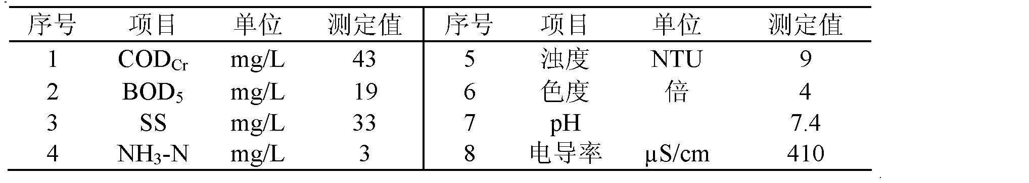 Figure CN102260013AD00092