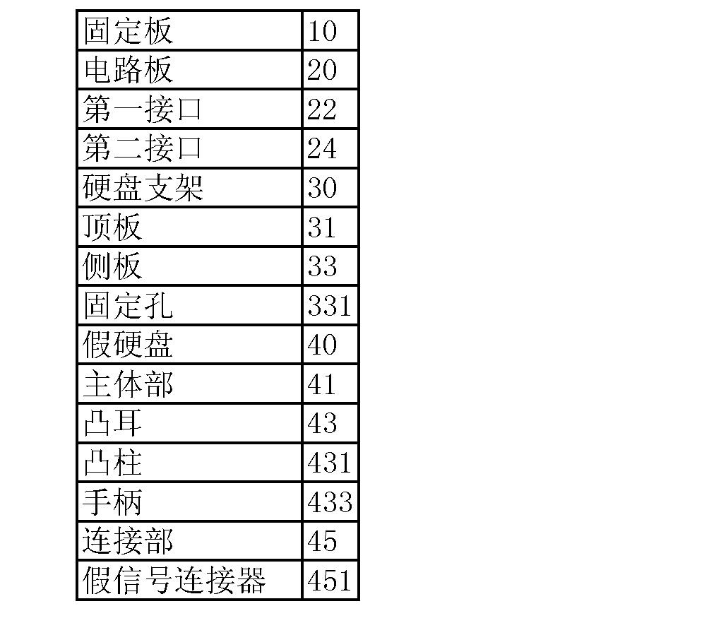 Figure CN103176547AD00031