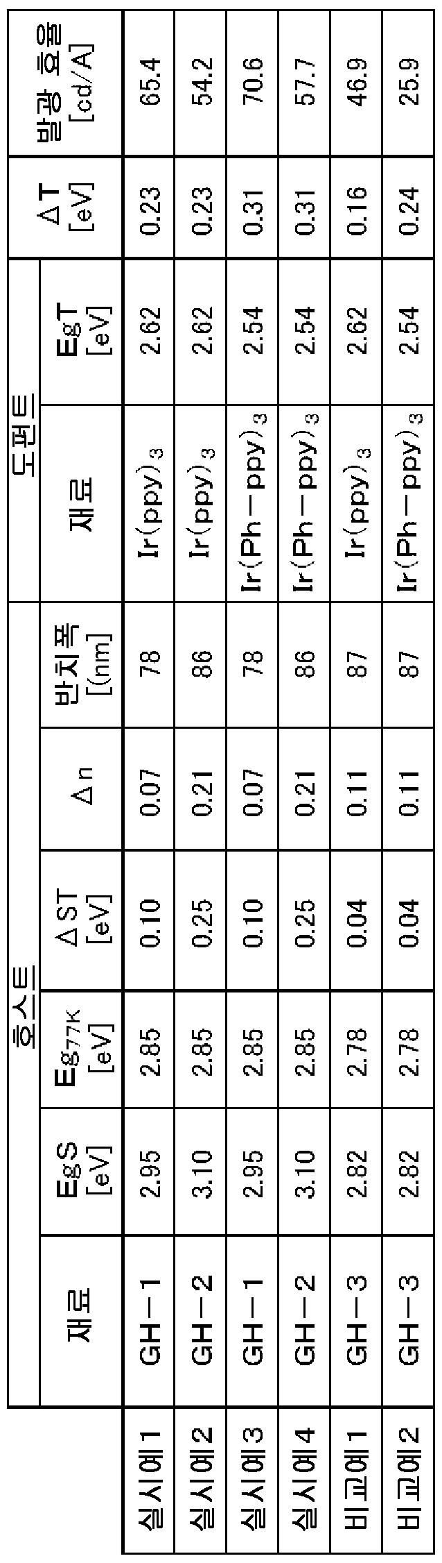 Figure 112013074195699-pct00014