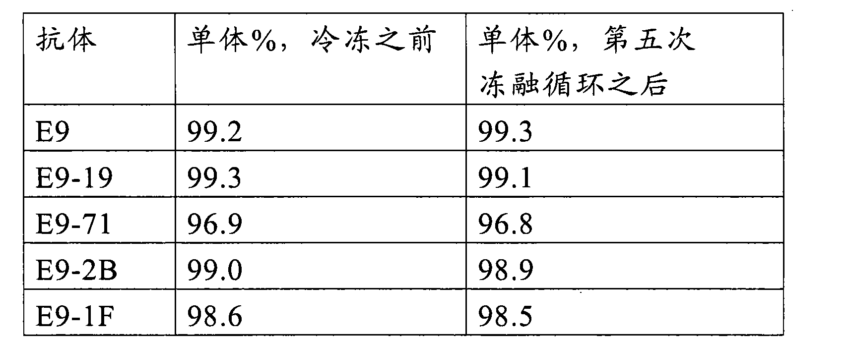 Figure CN102741288AD01471