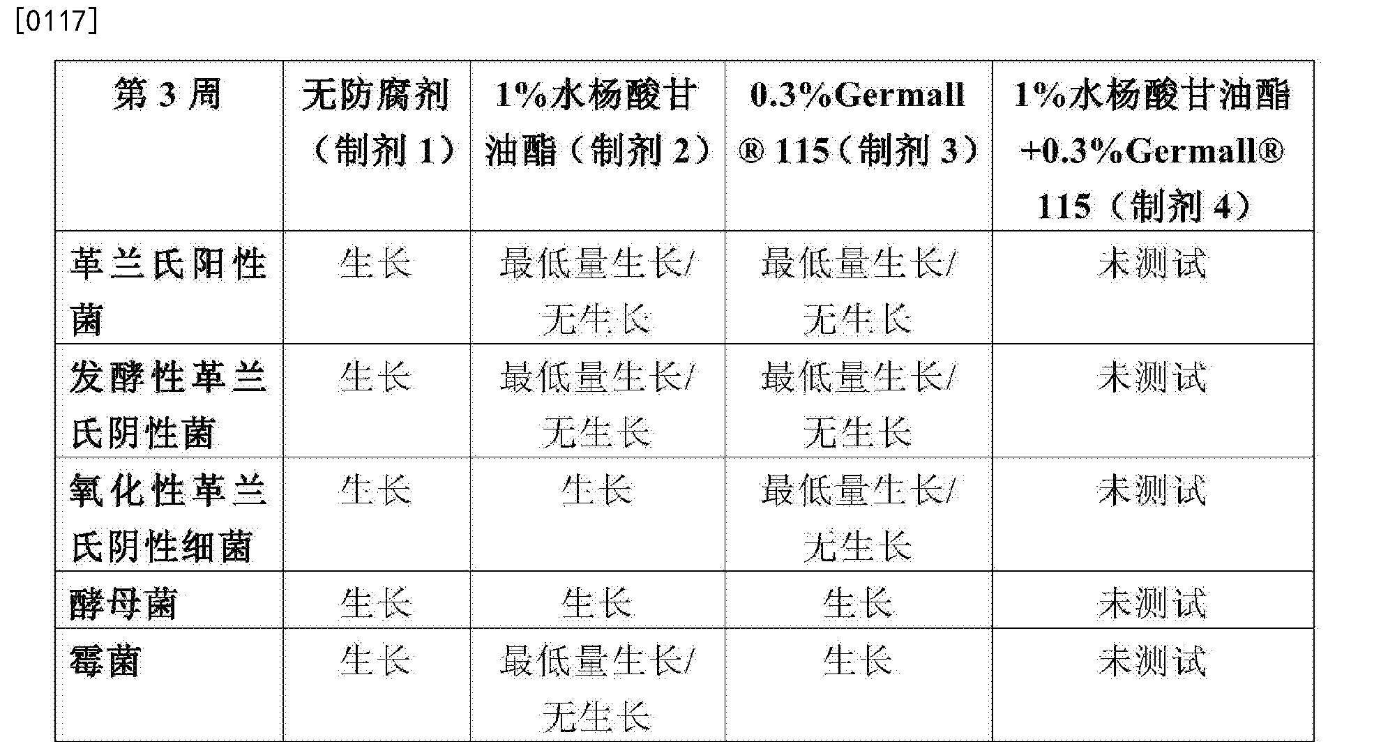 Figure CN105142400BD00211