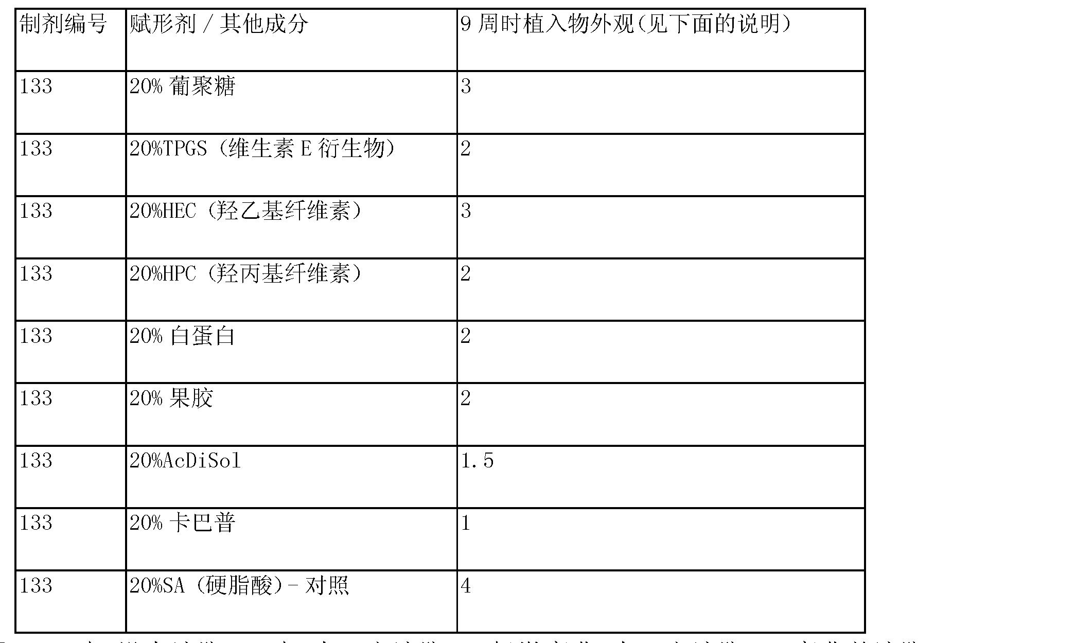 Figure CN103550137AD00231