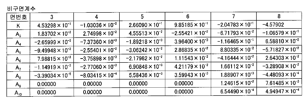 Figure 112006012752748-pat00023