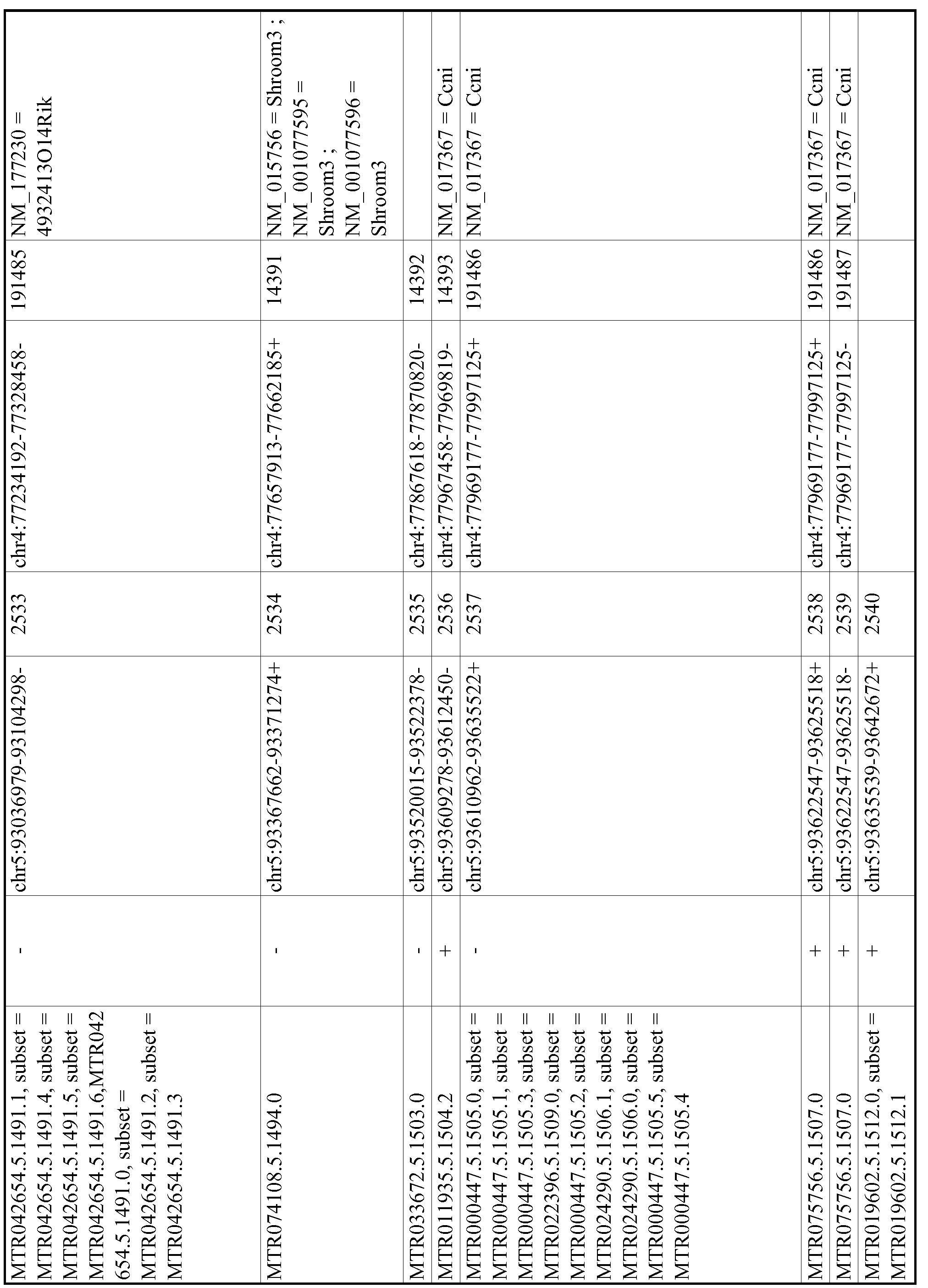 Figure imgf000536_0001