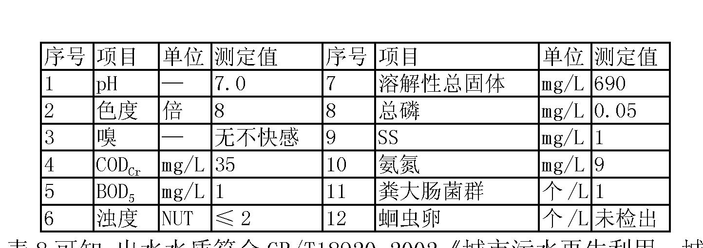 Figure CN203333441UD00091