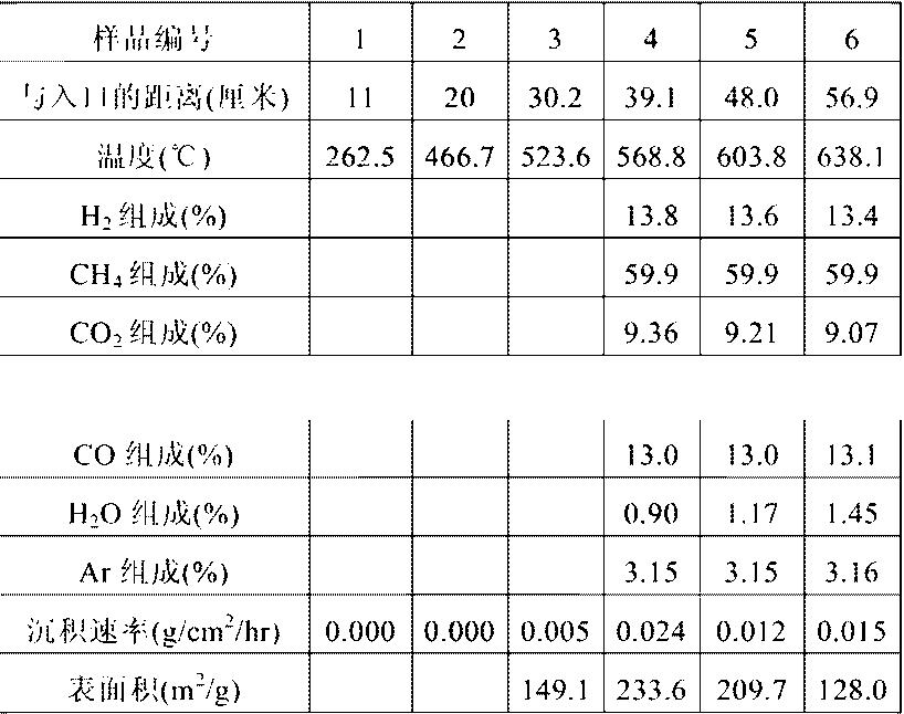 Figure CN104284861AD00271