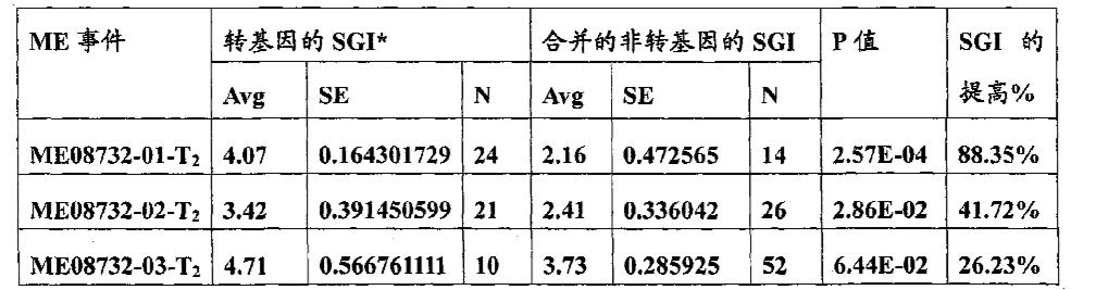 Figure CN101981191AD00441