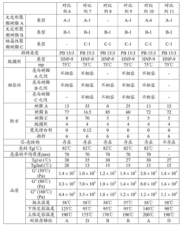 Figure CN104303111BD00561