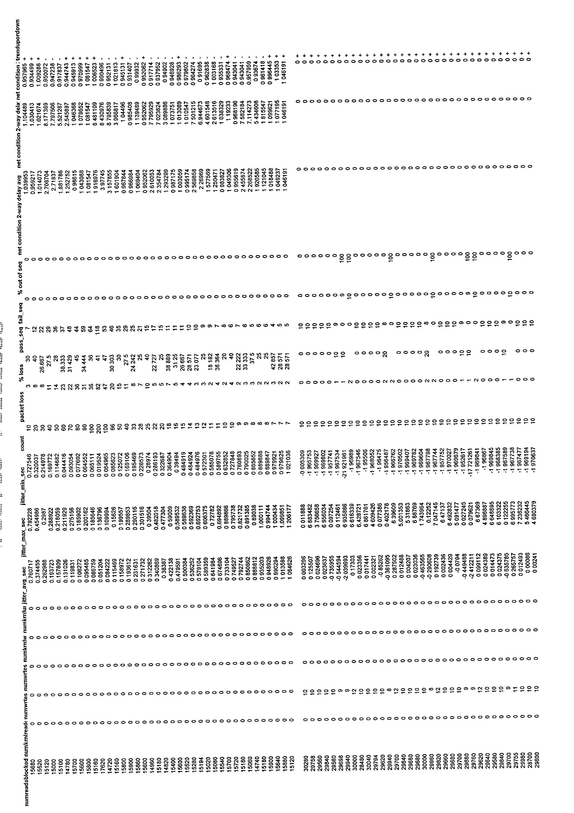 Figure US20020186660A1-20021212-P00013