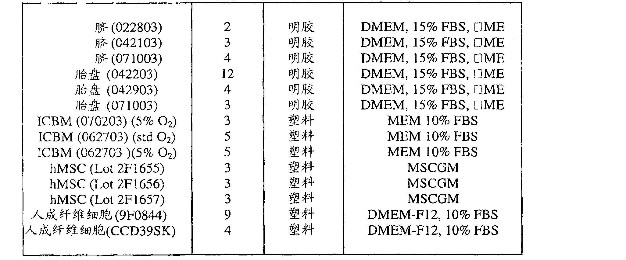 Figure CN102498204AD00401