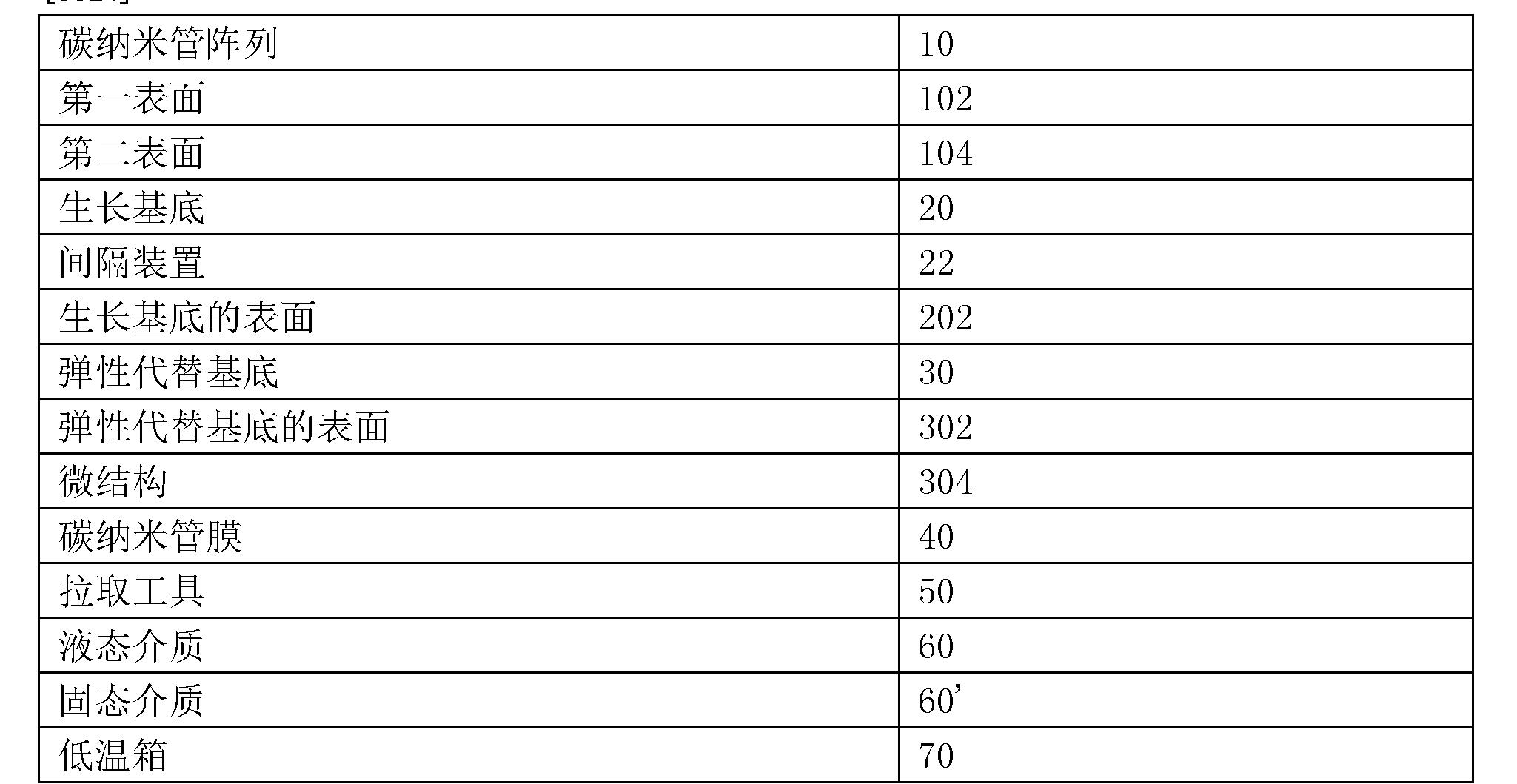 Figure CN104973586BD00051
