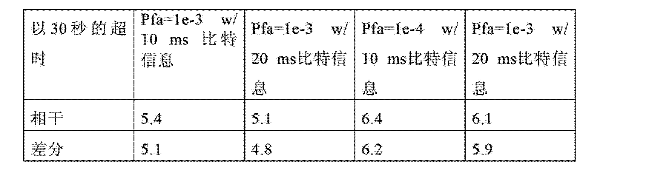Figure CN103154773AD00141