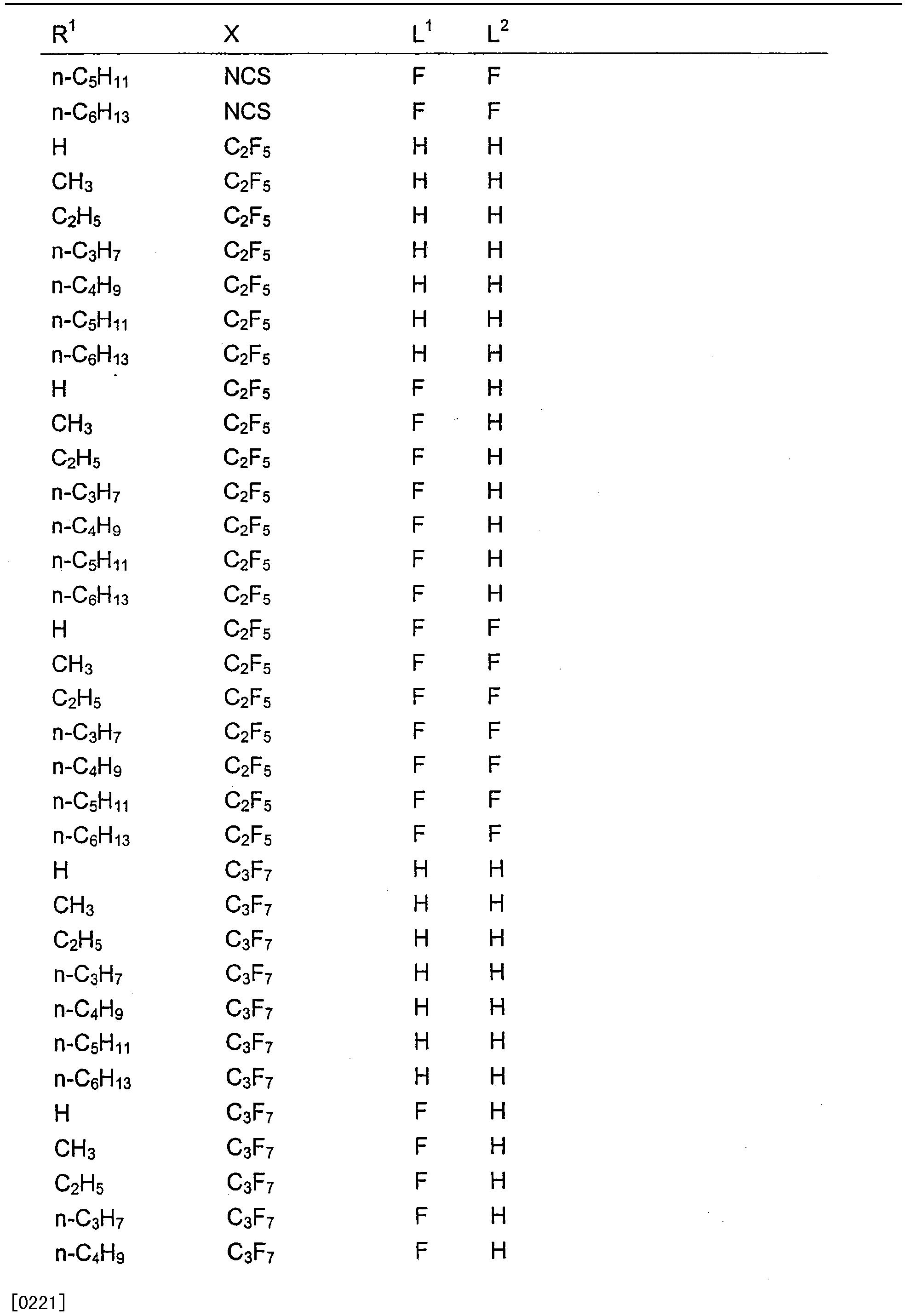 Figure CN101294079BD00701
