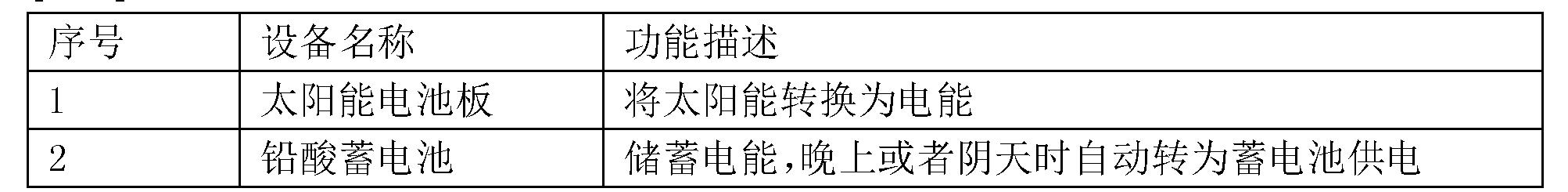 Figure CN104092750BD00102