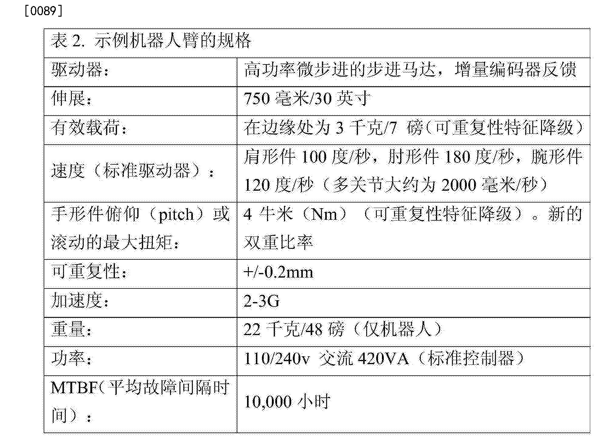 Figure CN104257394BD00141