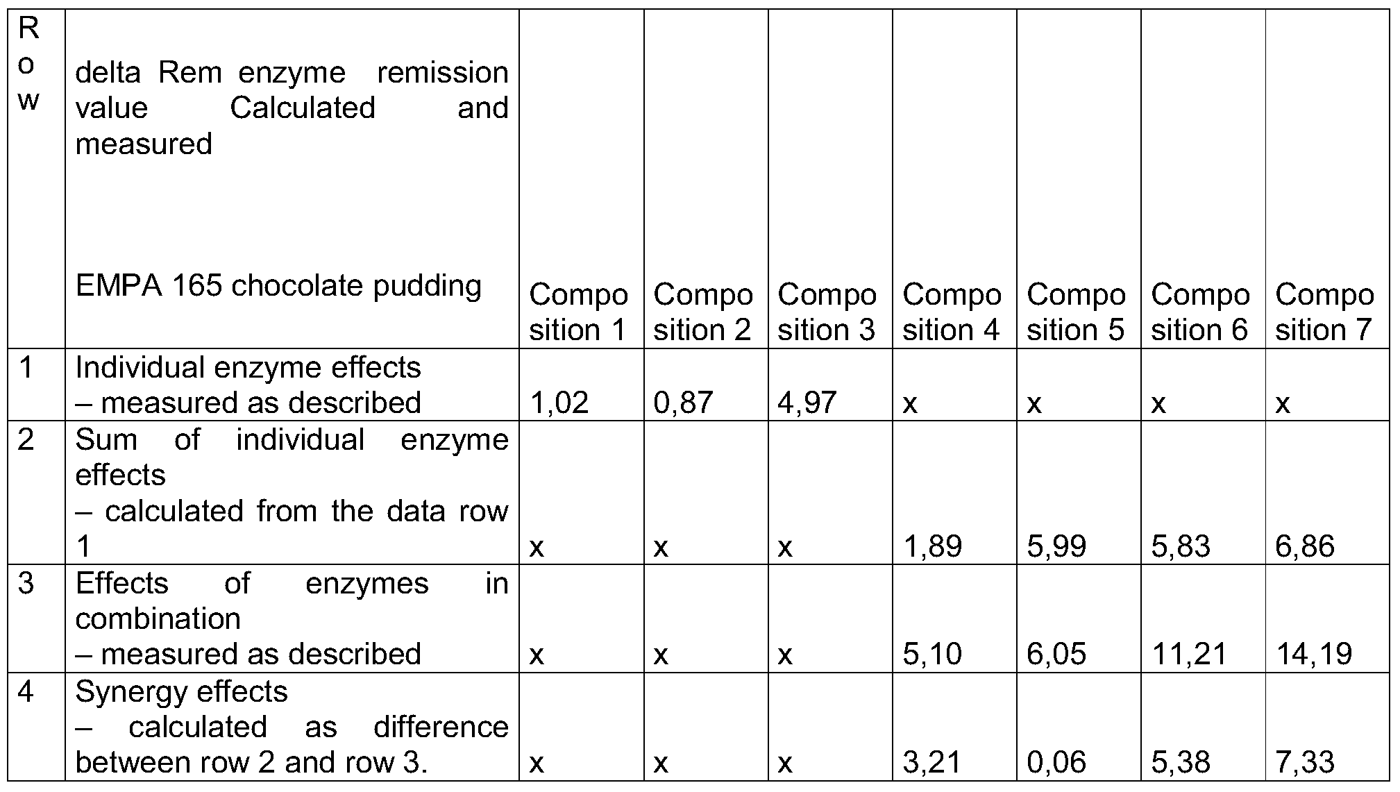 Figure PCTCN2015075033-appb-000042