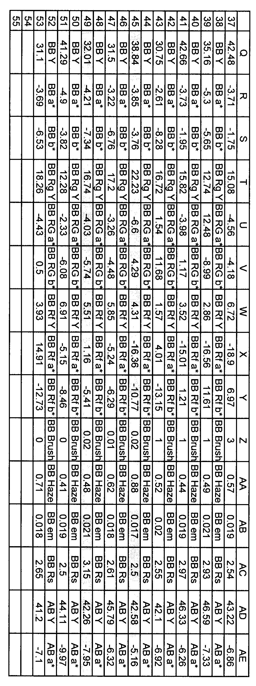 Figure 112007089054445-pct00008