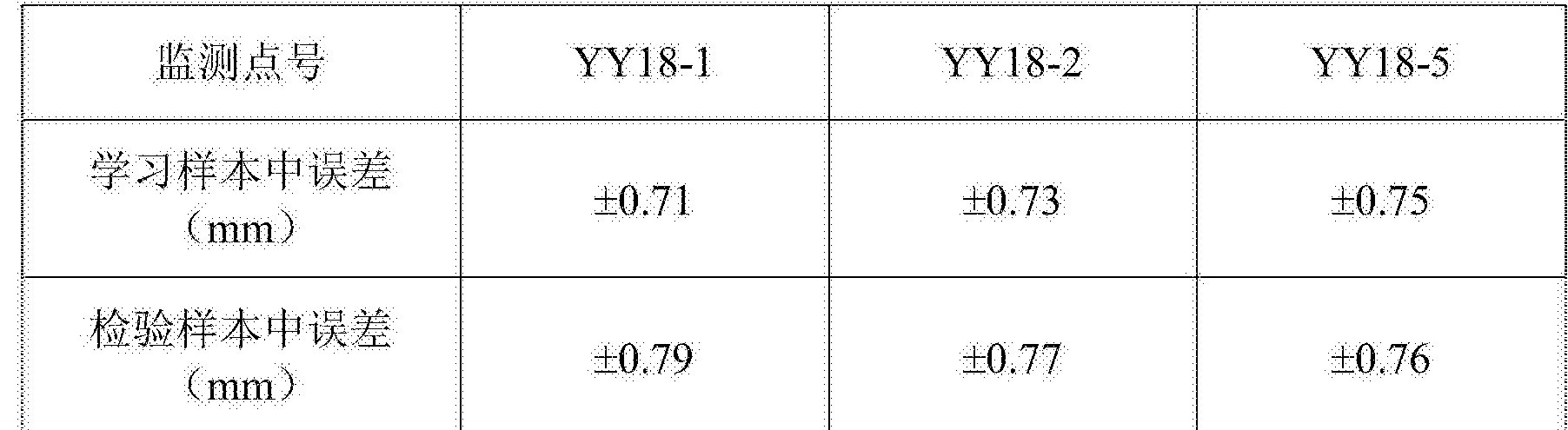 Figure CN105809246AD00061