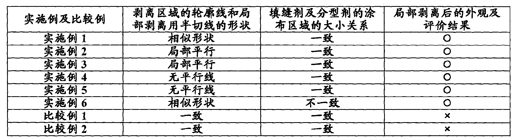 Figure CN102438916BD00351