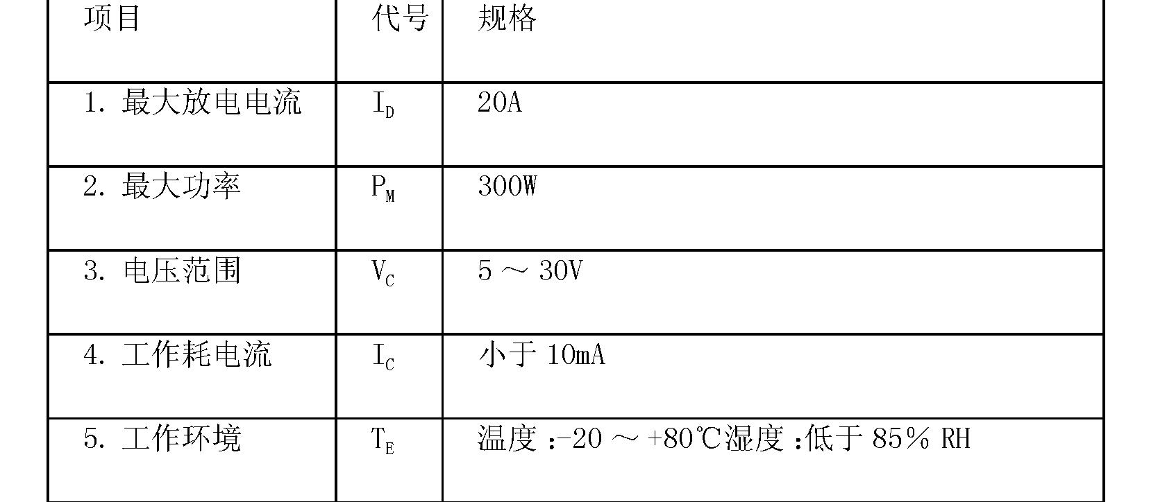 Figure CN102749591AD00051