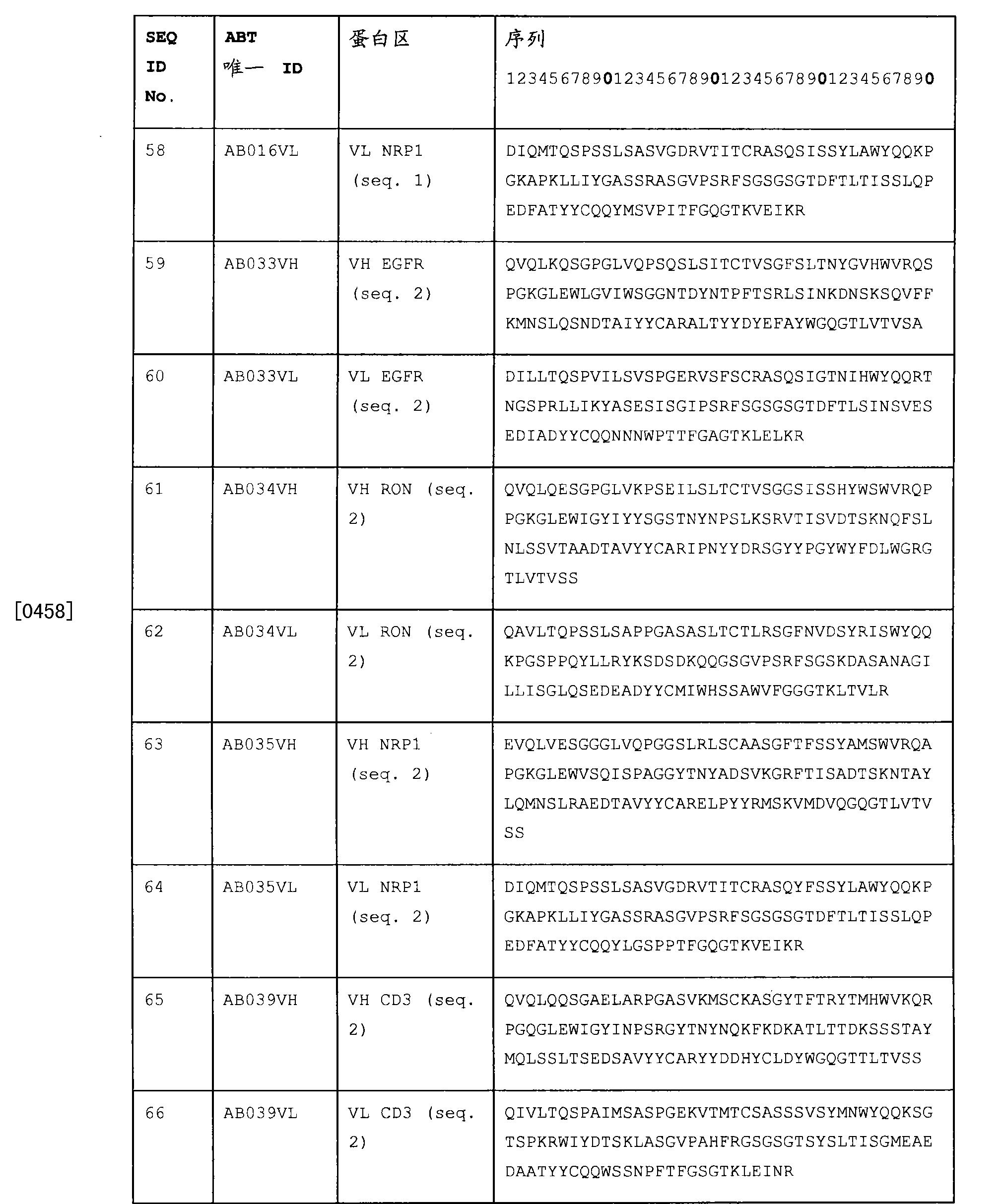 Figure CN102076355BD00951