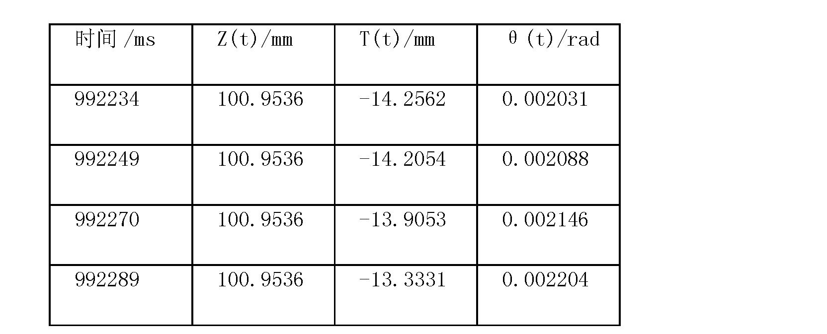 Figure CN102322796BD00152